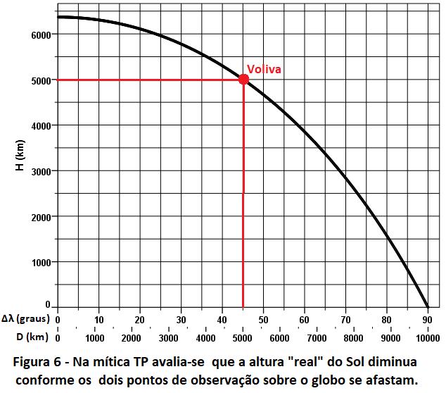 [Imagem: h_versus_d_delta-lat.1.png]