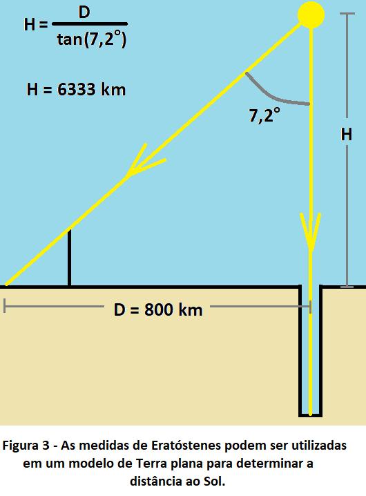 [Imagem: medida2.png]
