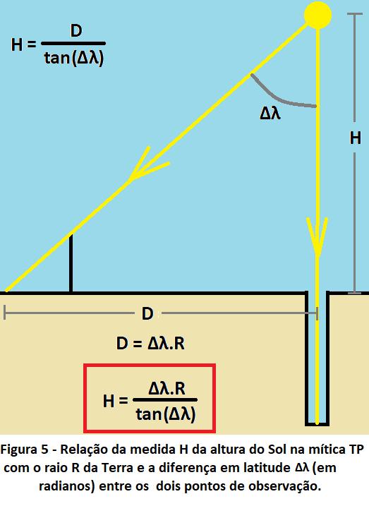 [Imagem: medida3.png]